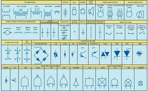 Industrial Motor Control Symbols Schematic Diagrams