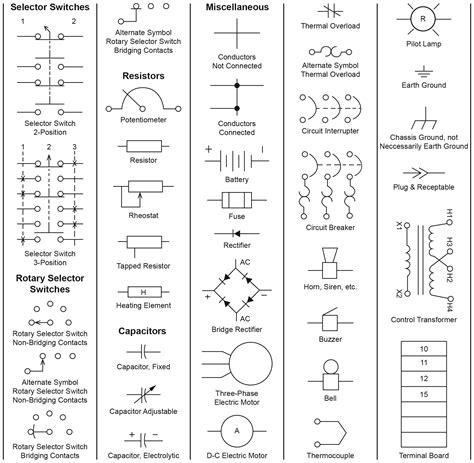 Jic Standard Symbols For Electrical Ladder Diagrams