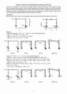 Structur E Very Helpfull