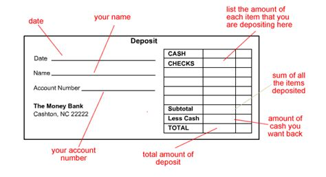 how to fill out a deposit ticket money basics managing a checking account page