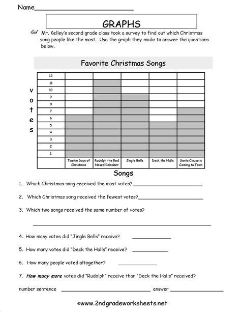 bar graphs worksheets for 2nd grade worksheets for all