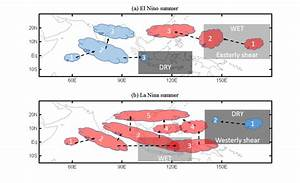 El Nino La Nina Diagram And Easy