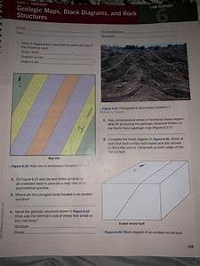 Part 1 Geology Geologic Maps  Block Diagrams  And