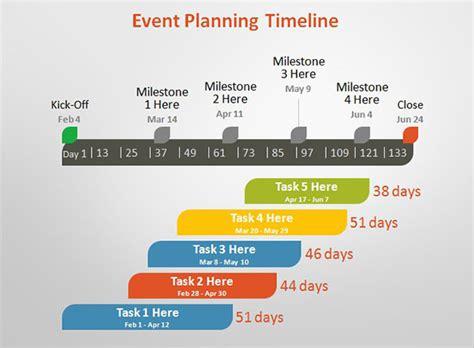 event timeline template 9 event timeline templates free sle exle format free premium templates