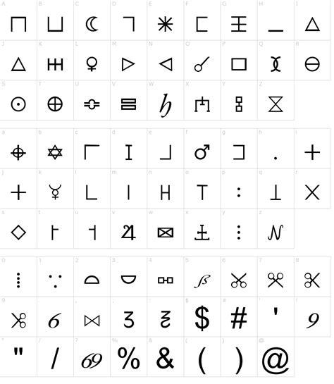 Illuminati Font Illuminati Dirigens Cipher Berlin Version Font