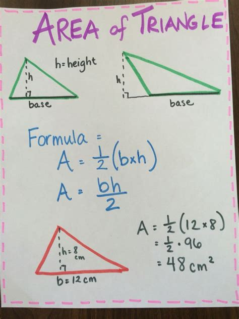 Area Of Triangle Anchor Chart  Teaching Math!  Pinterest  Anchor Charts, Chart And Math