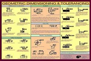 geometric tolerancing symbols chart Quotes