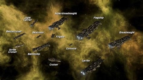 The Best Stellaris Mods To Enhance Your Game