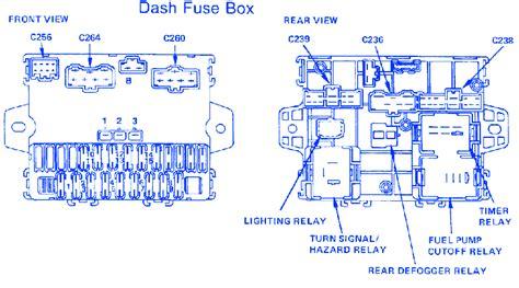 Honda Fuse Box Block Circuit Breaker Diagram