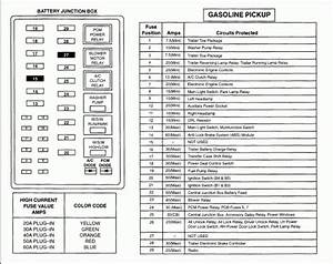 Ford F350 Fuse Panel Diagram