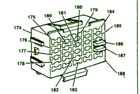 Chevy Silverado Fuse Box Diagram Circuit Wiring