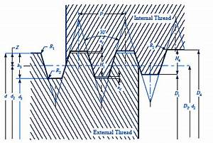 Metric Acme Thread Size Chart Reviews Of Chart