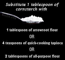 cornstarch substitute cornstarch substitute food i need to make pinterest