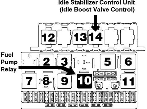 2012 Beetle Fuse Box Diagram by 2012 Vw Eos Fuse Box Diagram Html Imageresizertool