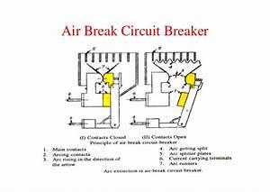 Circuit Breaker Encrypted