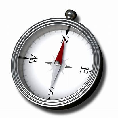 Compass Needle Equation Never