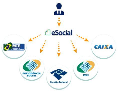 si e social de esocial o que é o que significa o esocial para a sua
