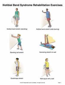 Stretch Band Exercises on Pinterest Stretch Bands