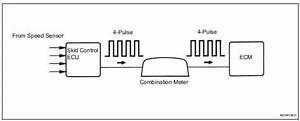 Toyota Sienna Service Manual  Vehicle Speed Sensor  U0026quot A