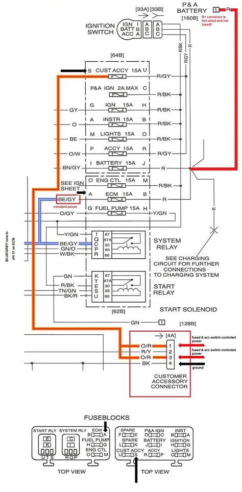 harley dyna fuse box wiring diagram