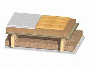 Trockenestrich Auf Holzbalkendecke : gutex konstruktionen ~ Orissabook.com Haus und Dekorationen