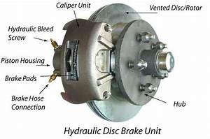 Trailer Sauce    Hydraulic Surge Brakes