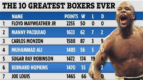 greatest boxers   time floyd mayweather