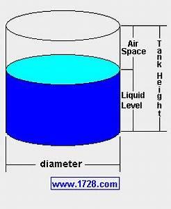 Calcul Volume Litre : calculating the volume of a cylinder in litres ~ Melissatoandfro.com Idées de Décoration