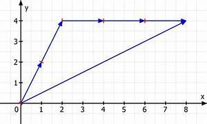 Vektoren Rechnung : vektoren rechnung 2 1 2 3 2 0 8 4 ~ Themetempest.com Abrechnung