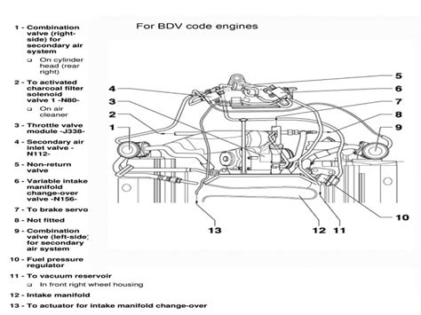 2002 Audi A6 Diagram by 2002 Audi A6 Quattro Engine Diagram Wiring Forums