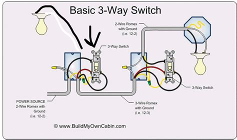 Lighting Wiring Additional Light Way Switch