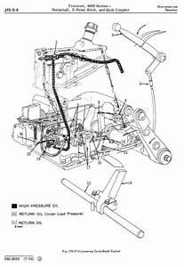 John Deere 4010  4020 Tractors Service Technical Manual
