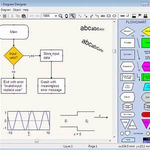 Diagram Designer Alternatives And Similar Software