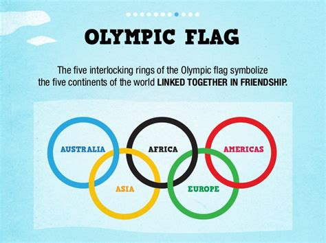 olympic color olympic flag the five interlocking
