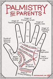 Palm Reading Chart For Parents  With Images