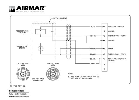 1988 Mini Wiring Diagram by Gemeco Wiring Diagrams
