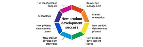 overview   factors  success   product