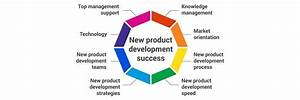 An Overview of The Factors of Success for New Product ...