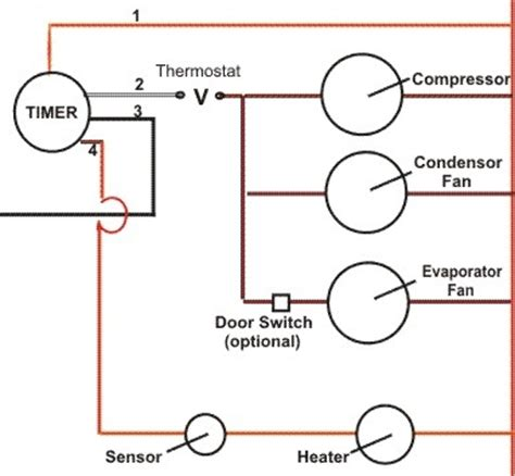 repair how do i properly install a replacement thermostat in my refrigerator home