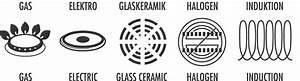Zeichen Für Induktionsherd : cs kochsysteme keramik pfanne max cera 28 cm induktion ~ Watch28wear.com Haus und Dekorationen