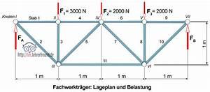 Fachwerkträger Berechnen : statik der fachwerke 1 tec lehrerfreund ~ Themetempest.com Abrechnung