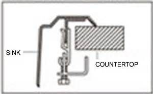 how to install sink clips standard fixing clips for kitchen sinks art of diy by