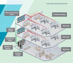 Apt Design Solutions Ib Inside Plant Lucky Joint Construction Pte Ltd