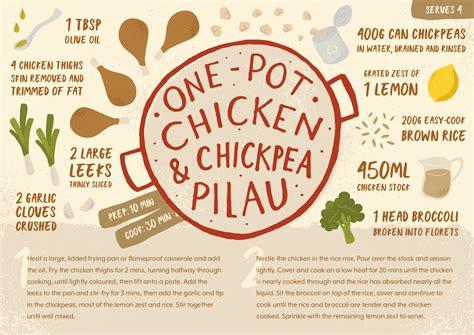 pin  pat  food recipe infographics recipe cards