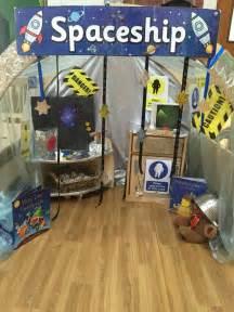 space rocket role play area  mini preschool