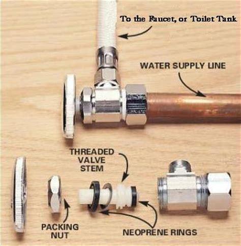 sink water shut off valve can 39 t shut off water valve at kitchen sink