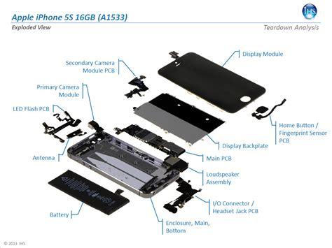 smartphones ihs schaetzt materialwert fuer iphone  und