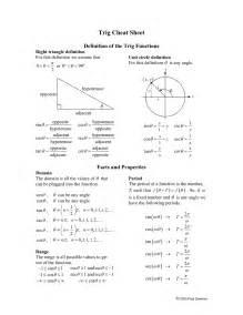 Math Reference Cheat Sheet