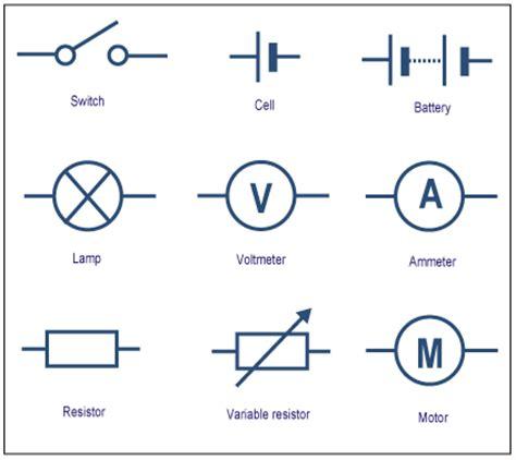 electronics basics symbols knowledge in 2019 electronics basics symbols electronics