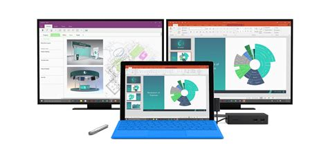 5 ways surface dock makes your surface even more awesome microsoft devices blogmicrosoft
